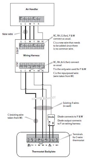 How Does Ecobee Power Extender Kit Work